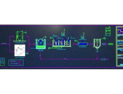 Μελέτη αναβάθμισης ΕΕΛ, διαχείρισης πετρελαϊκών καταλοίπων  πλοίων